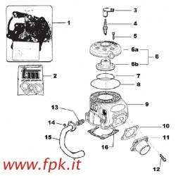 GUARNIZIONE BASE CILINDRO 0,2 mm (Figura n° 16)